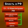 Органы власти в Матвеевке